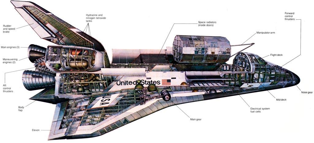 Space_Shuttle_Orbiter-Illustration